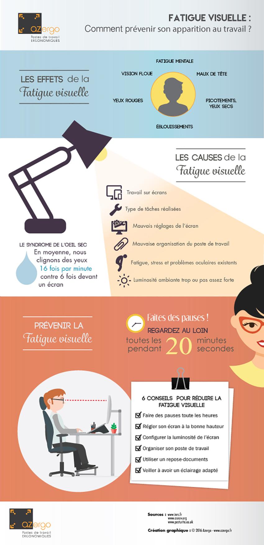 infographie-fatigue-visuelle-2-bis