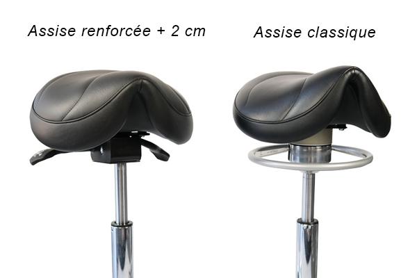 Siège ergonomique Amazone avec renforcée - Un fauteuil assis-debout confortable