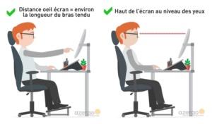 Bien régler son écran en télétravail pendant le confinement - Limiter la fatigue visuelle